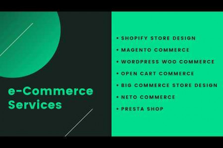 World Best eCommerce Solution in USA, UK and Australia Infographic