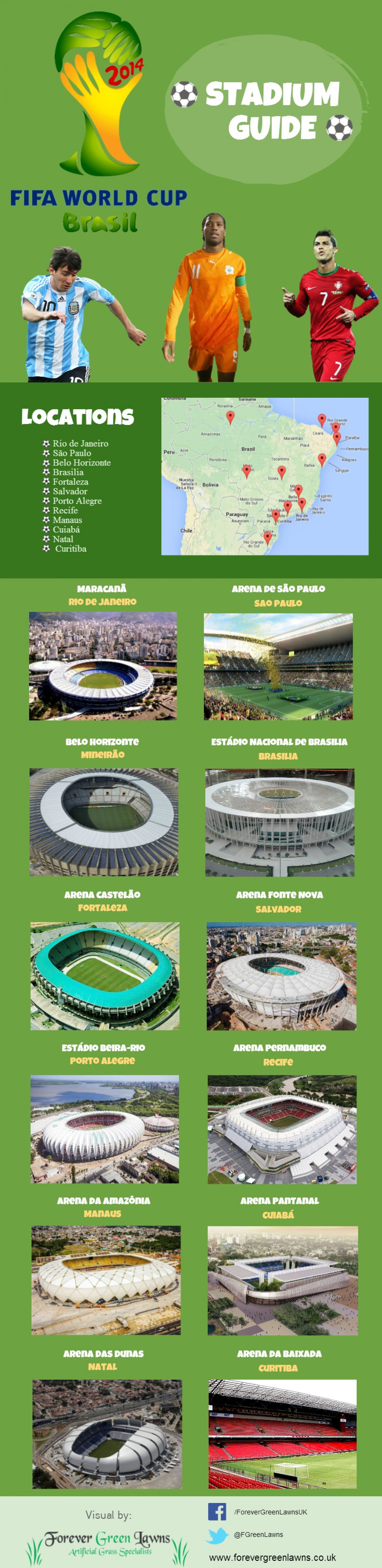 World Cup 2014 Stadium Guide  Infographic