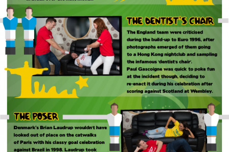 World Cup Sofa Celebrations Infographic
