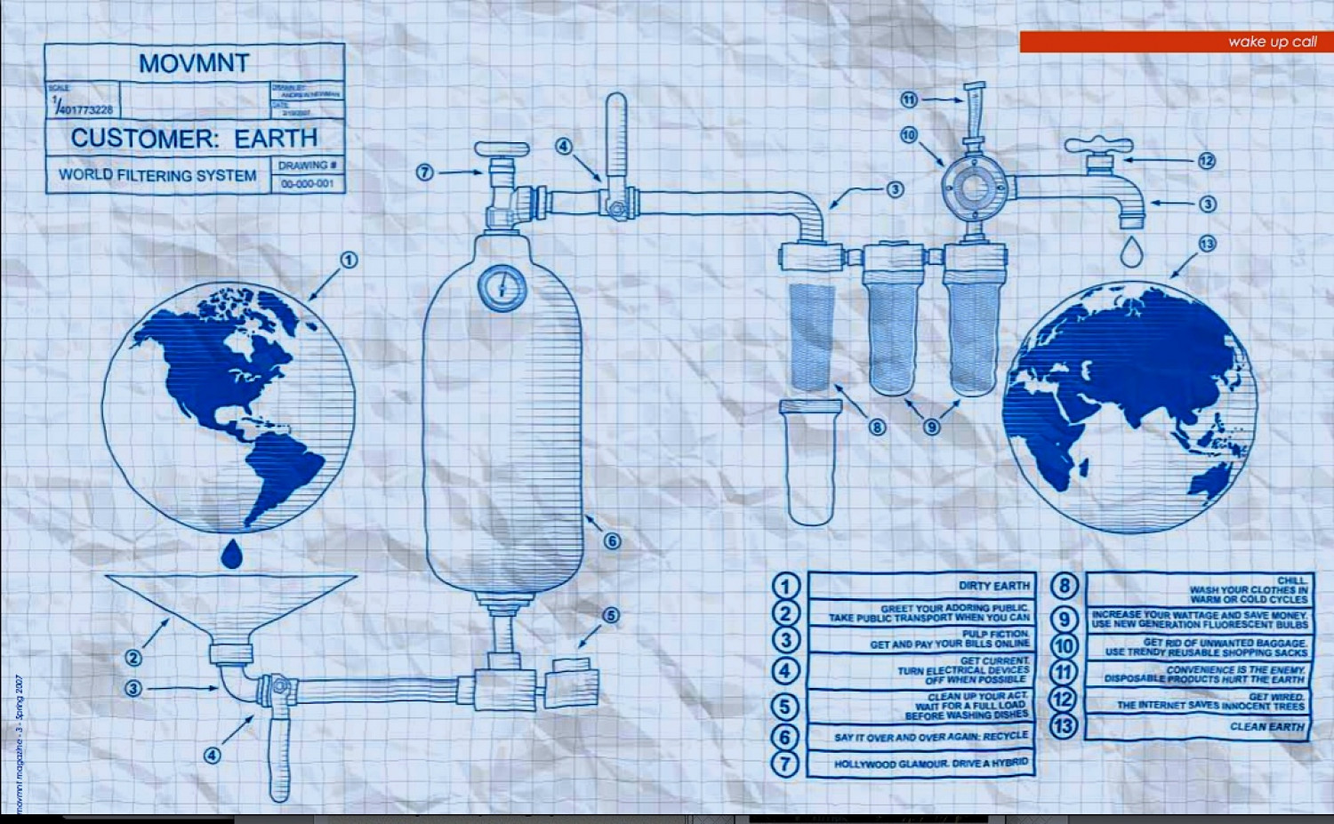 World Filtering System Infographic