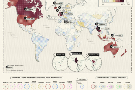 World giving index Infographic