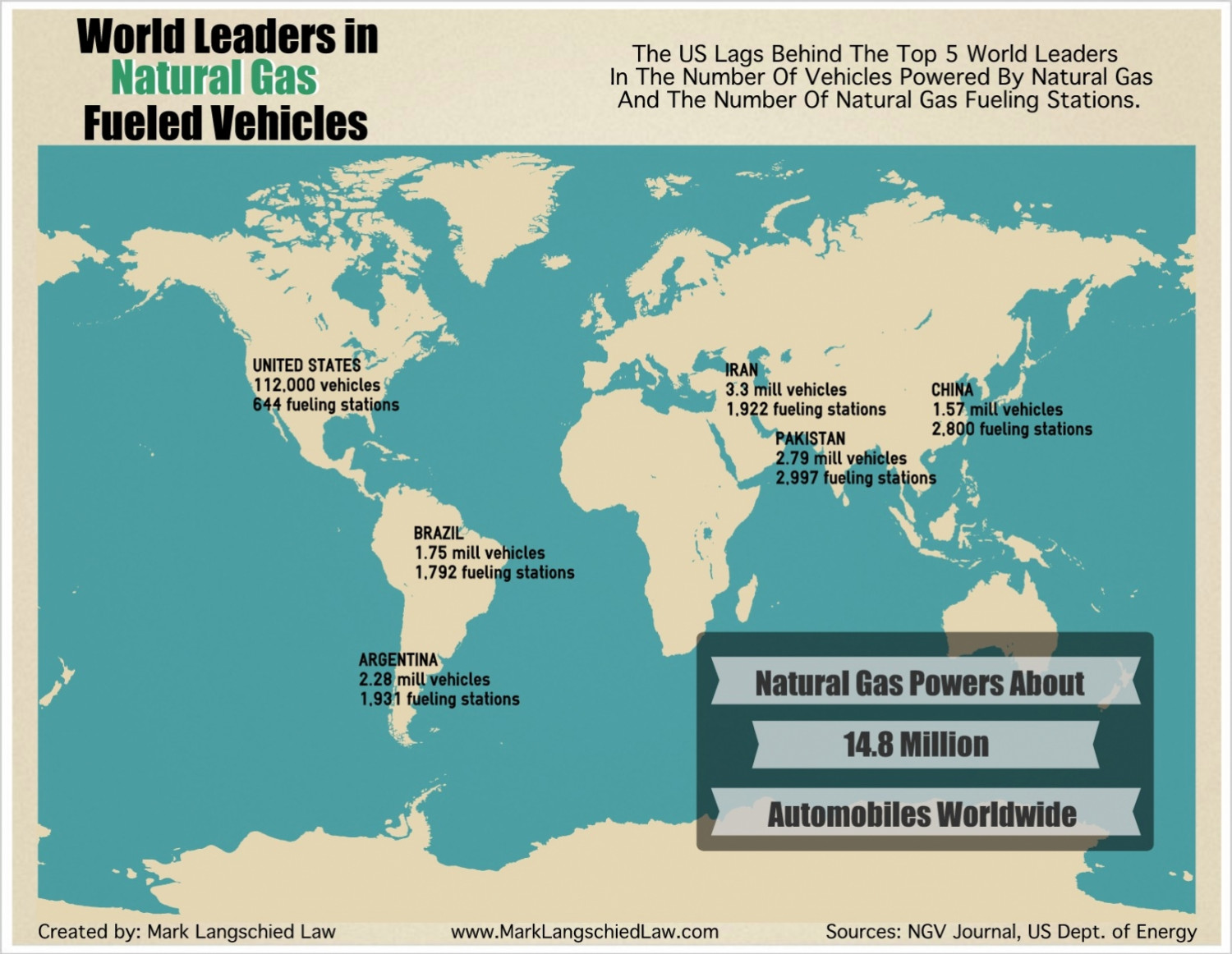 World Leaders in Natural Gas Fueled Vehicles  Infographic