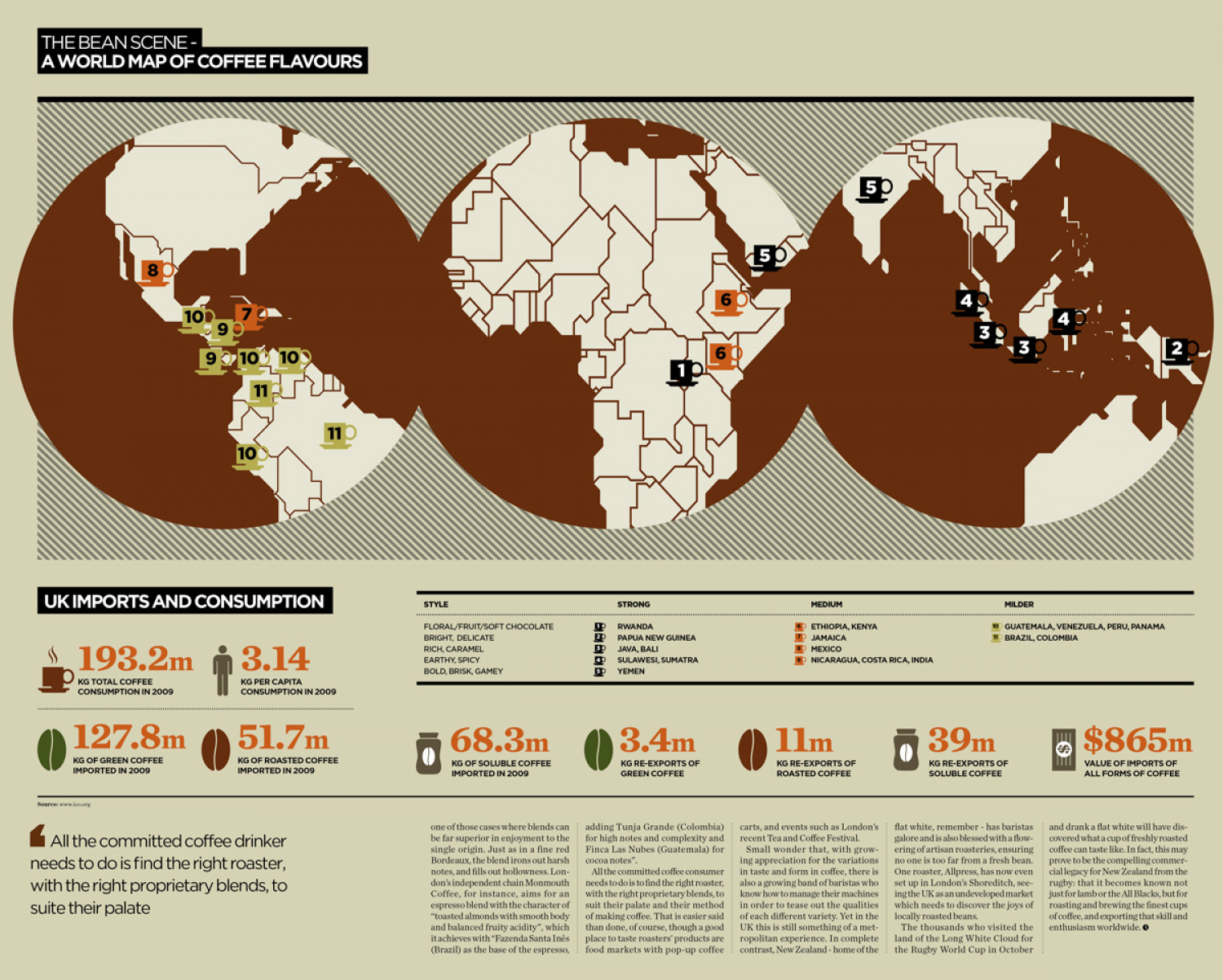 World Map of Coffee Flavours + Consumption Stats Infographic