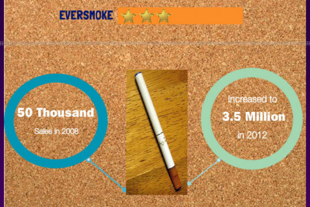 World of E Cigarettes Infographic