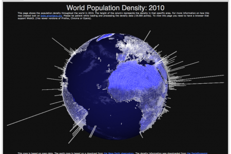World Population Density in 2010 on 3D rotating globe Infographic
