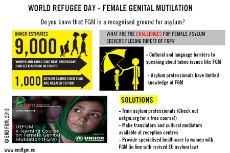 World Refugee Day - Female genital mutilation and asylum Infographic