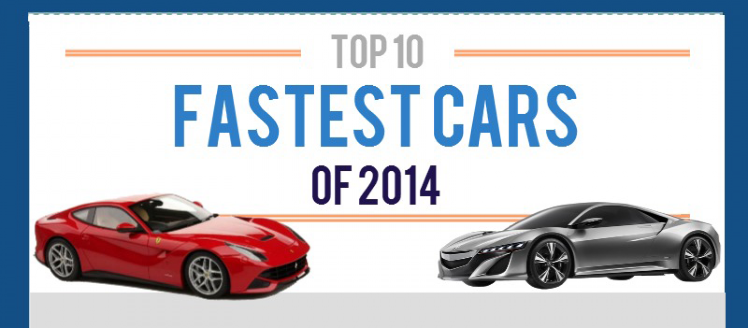 Worlds 10 Fastest Cars 2014 Infographic