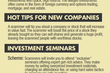 World's Biggest Investment Scams You Need to Know Infographic