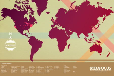 World's Leading MBA Employers Infographic