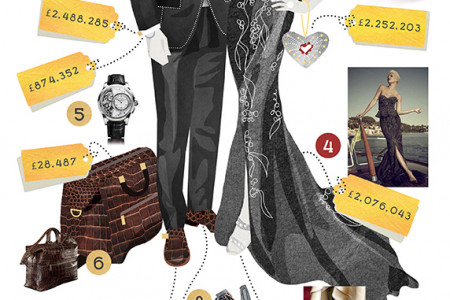 How to Wear £5 Million Infographic