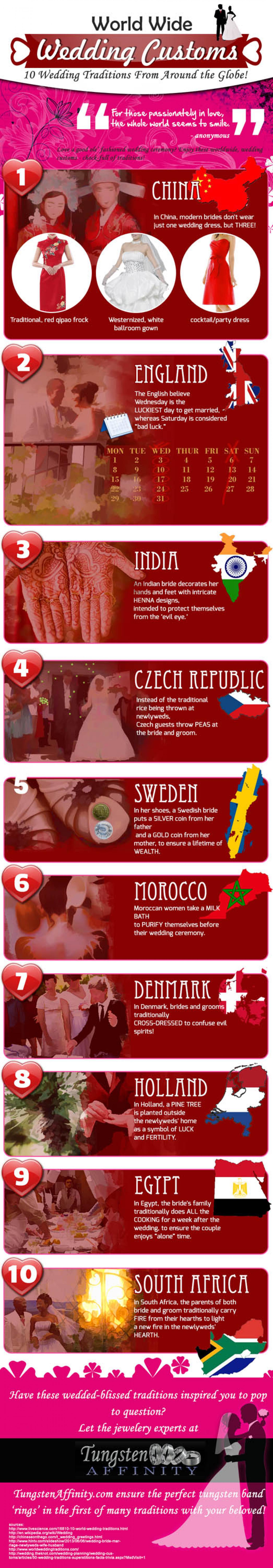 Worldwide wedding customs  Infographic