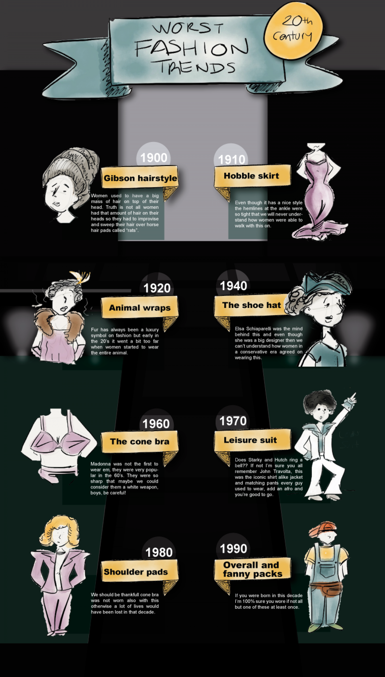 Worst fashion trends of the 20th century Infographic