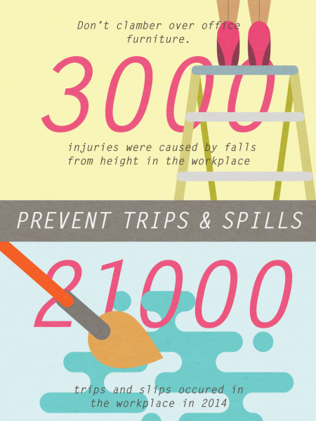 Would Your Office Pass a Health and Safety Inspection? Infographic