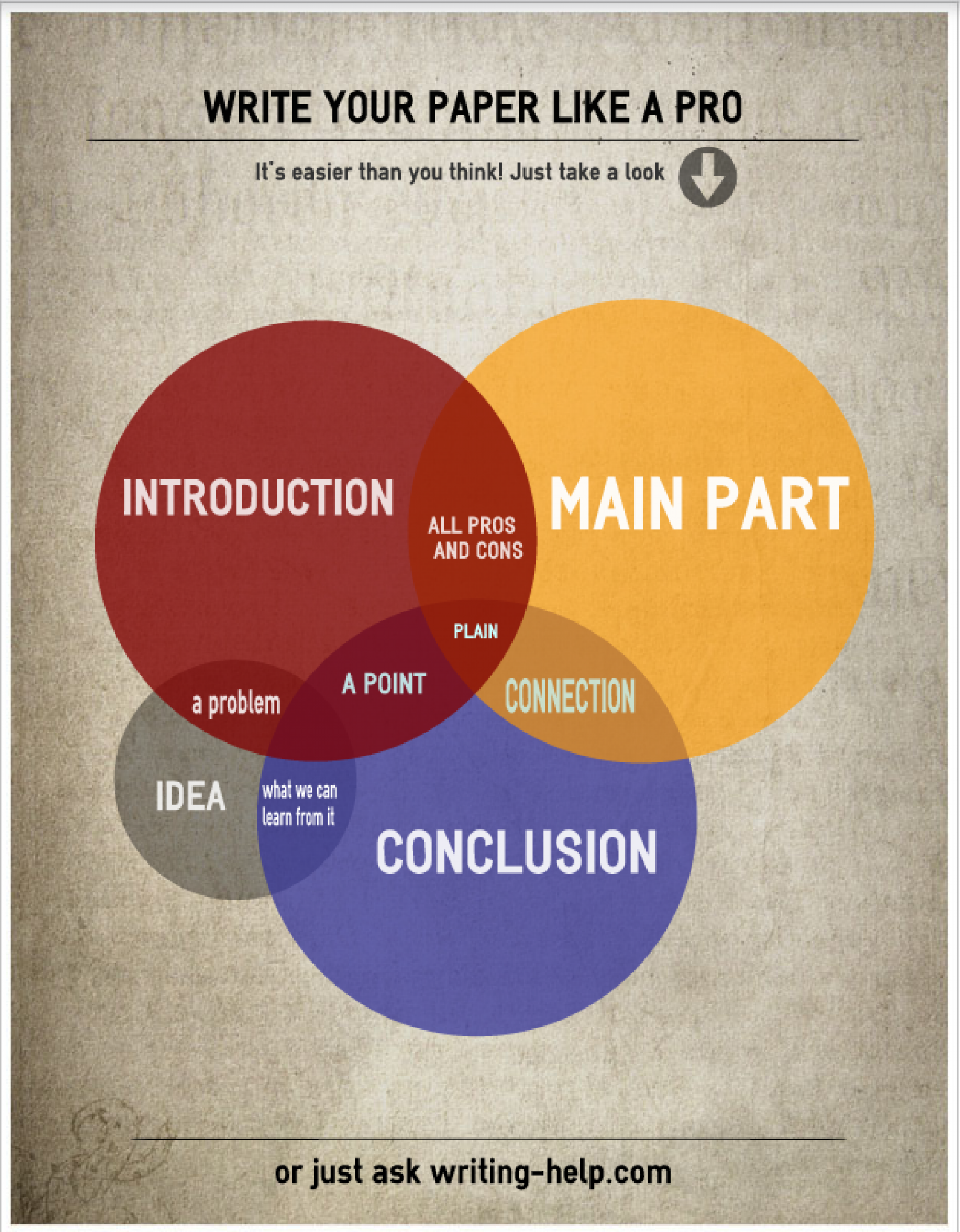 write your paper right ly write your paper right infographic