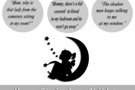 Writing a Story Scary to the BONES! Infographic