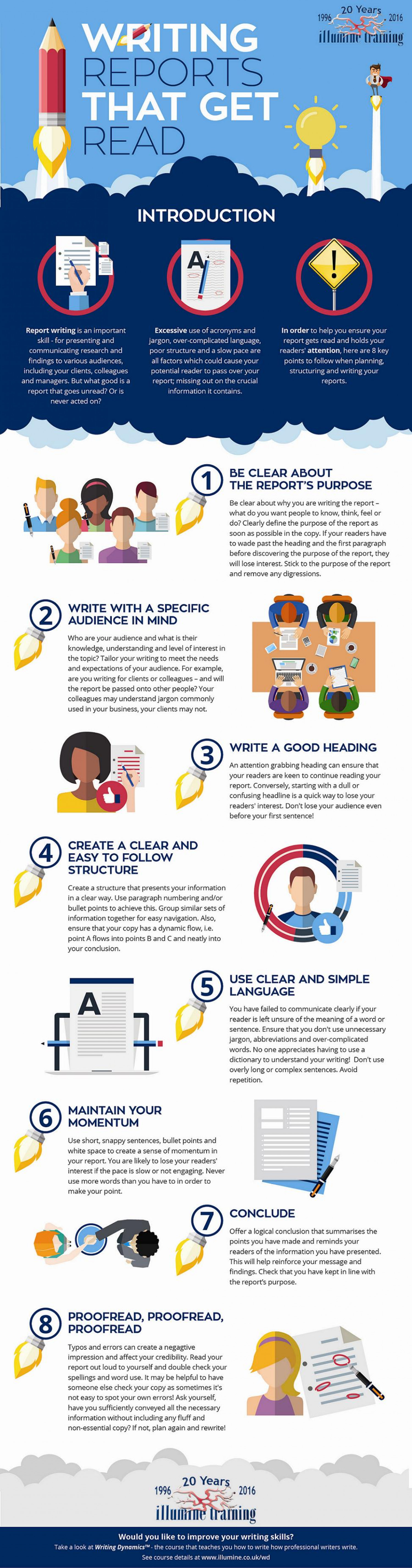 Writing reports that get read Infographic