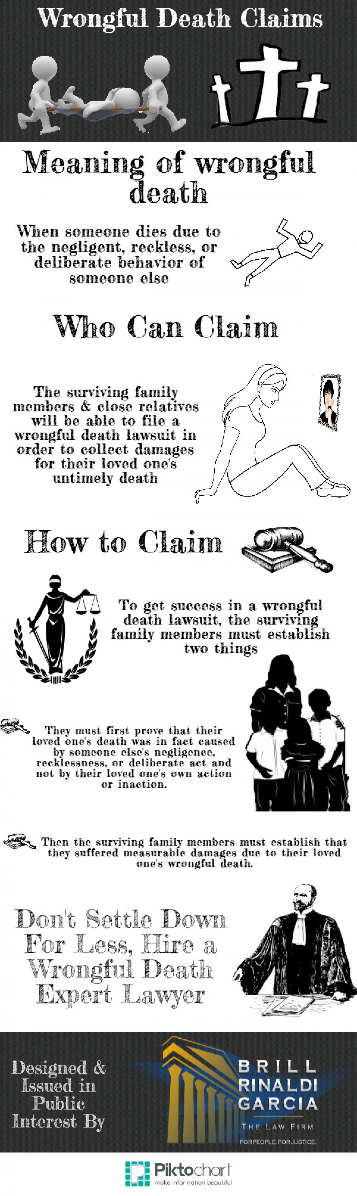 Wrongful Death Claims Infographic