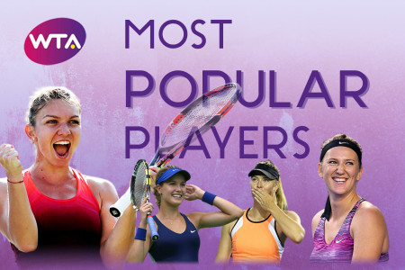 WTA's Most Popular Players  Infographic
