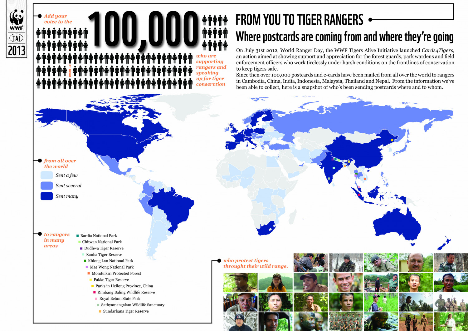 Postcards to Tiger Rangers Infographic