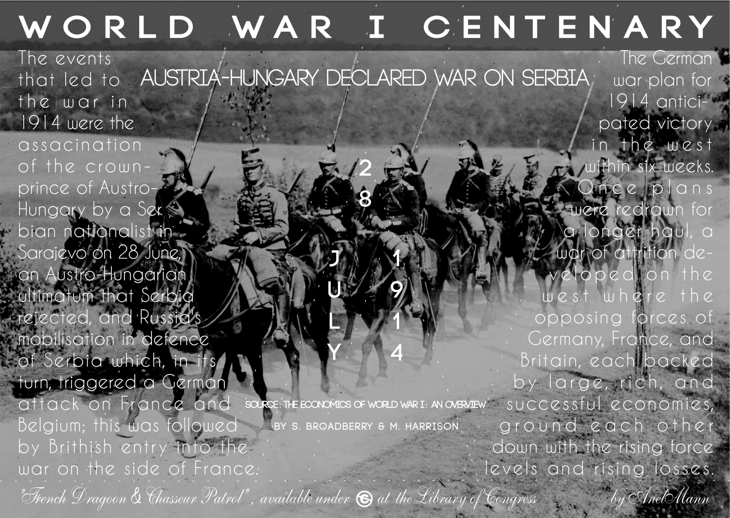World War I Centenary Infographic