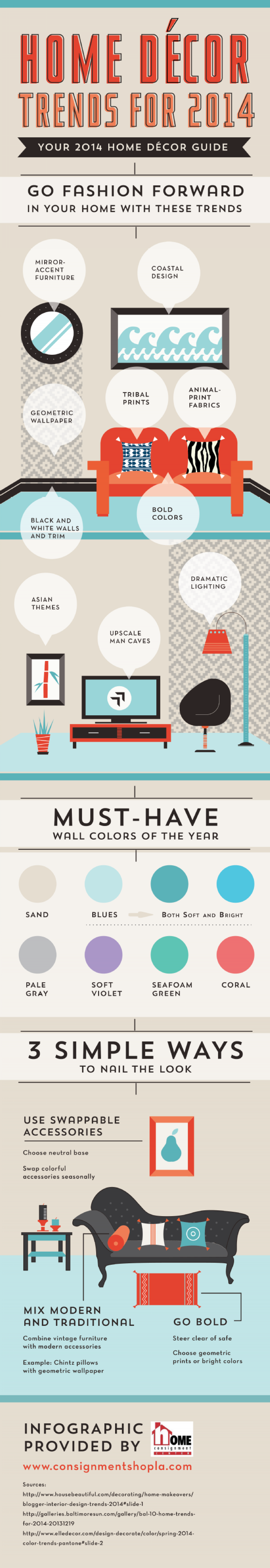Home Décor Trends for 2014: Your 2014 Home Décor Guide Infographic