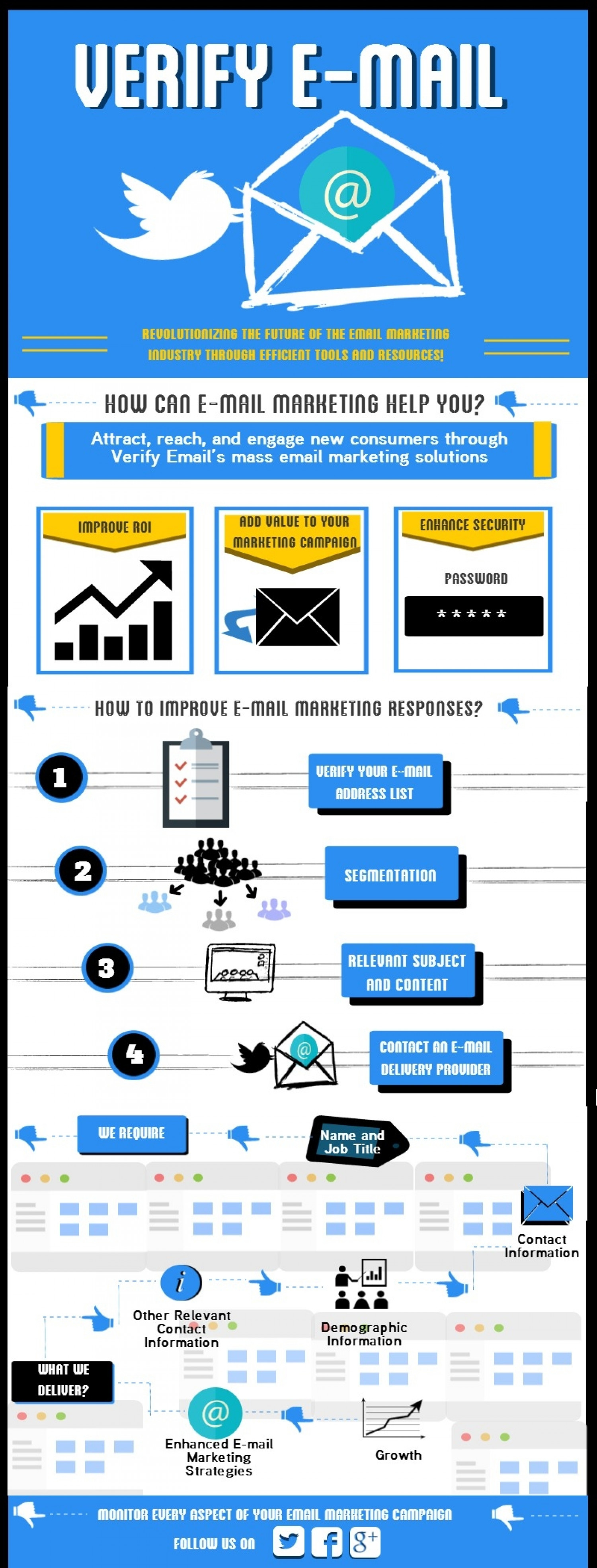 Verify E-Mail Infographic