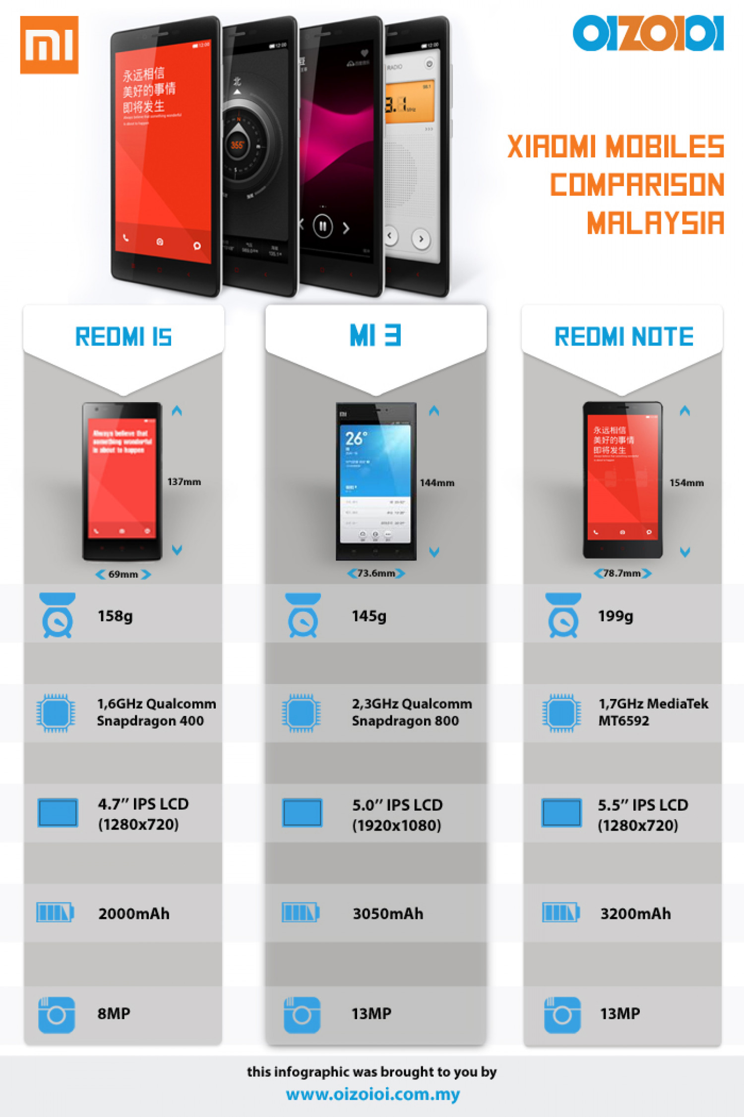 the time where to buy xiaomi in malaysia you are