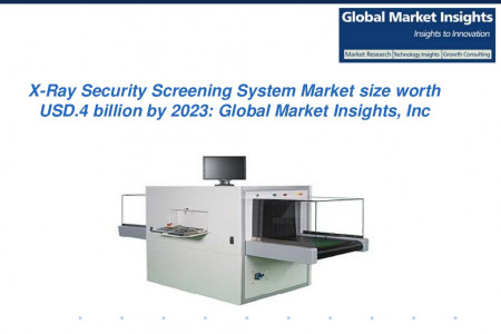 X-Ray Security Screening System Market size worth USD3.4 billion by 2023 Infographic