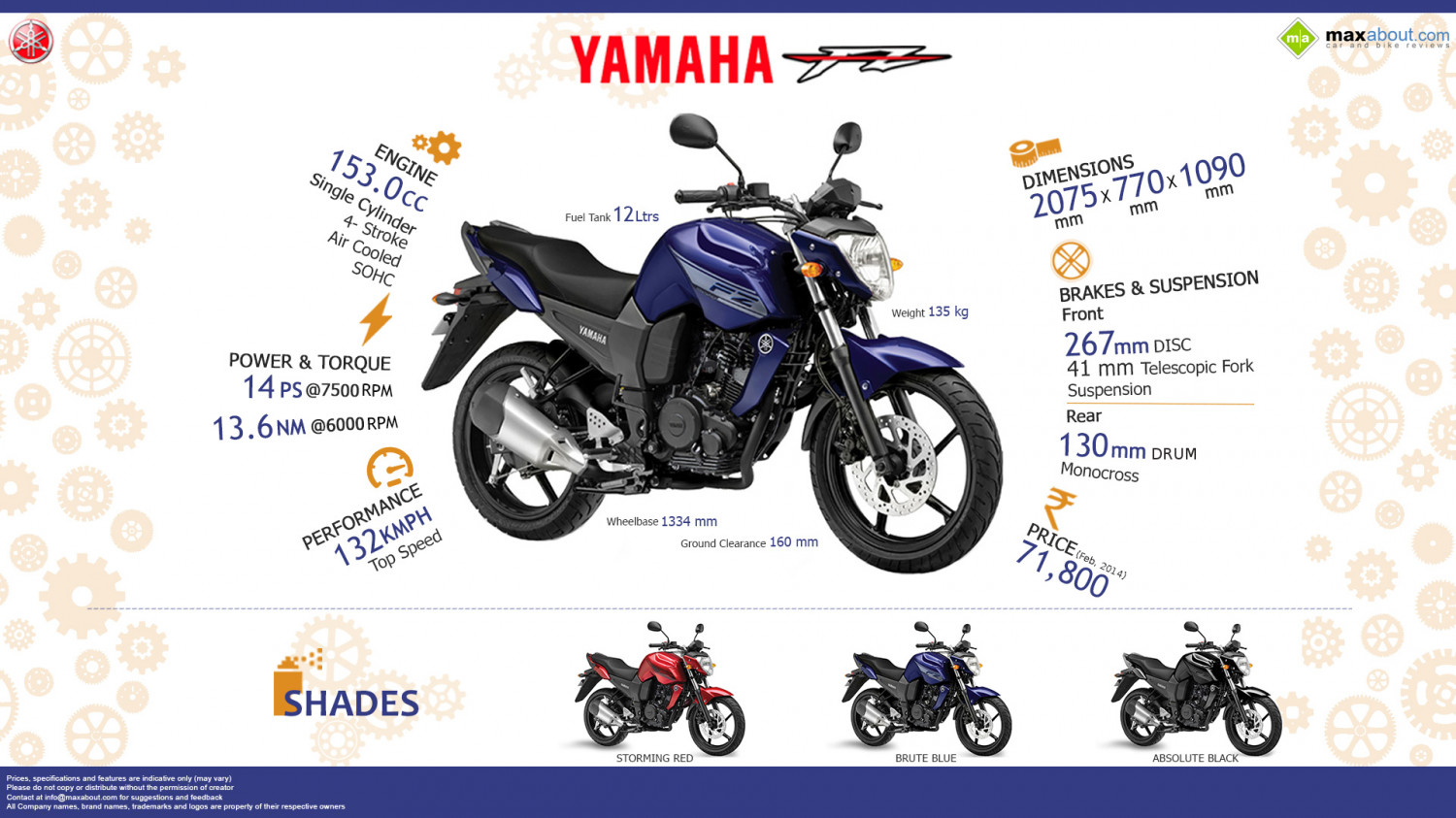 Yamaha FZ16: Fast Facts Infographic