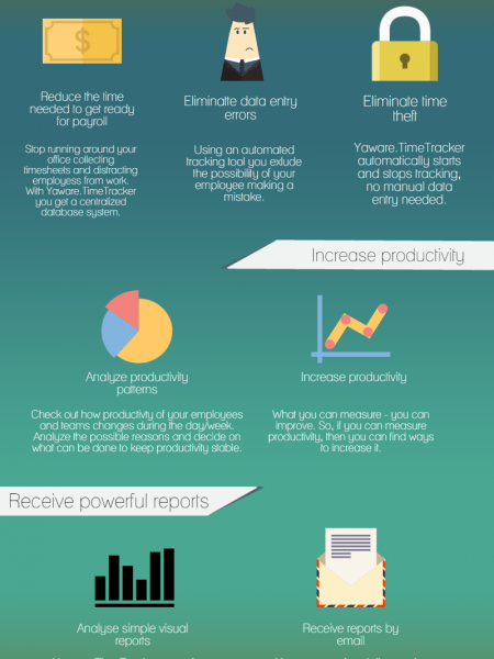 Yaware.TimeTracker: A Time Tracking Tool to Let your Business Productivity Grow Infographic