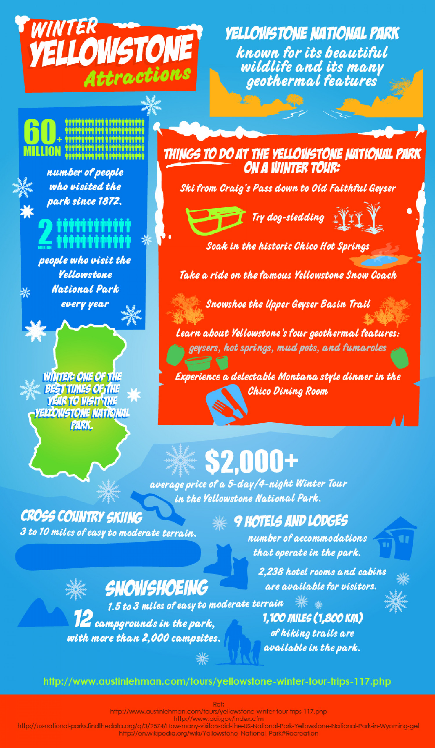 Yellowstone Winter Infographic