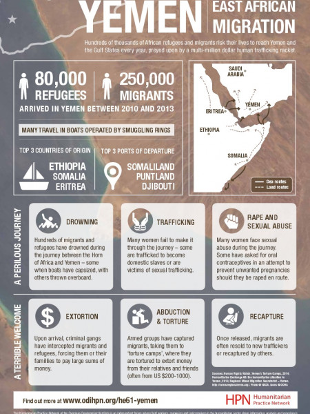 Yemen - East African Migration Infographic