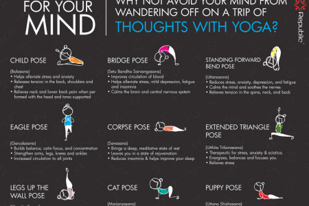 Yoga For Your Mind Infographic