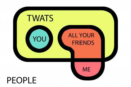 You and all your friends Infographic