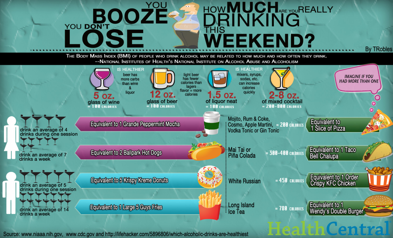 You Booze You Don't Lose Infographic