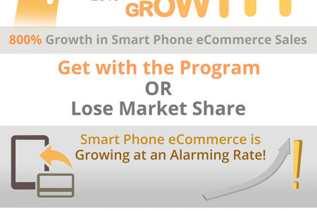 You can't afford to ignore mobile eCommerce Infographic