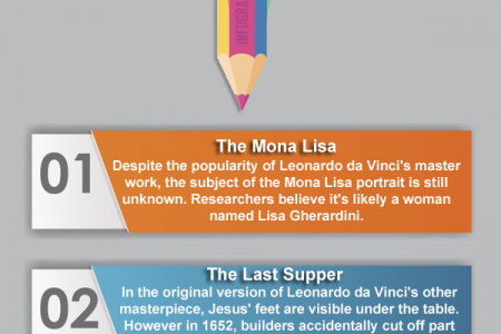 You May Know These Famous Paintings, But You Probably Didn't Know These Facts. Infographic