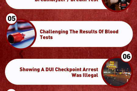 You Need A Kansas City DUI Lawyer To Keep Your Life Intact Infographic