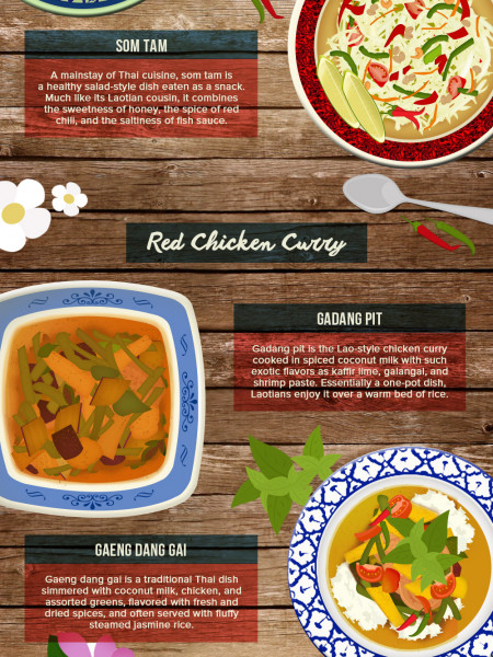 You Thai Some, You Laos Some: The Culinary Similarities Between Thai and Lao Cooking Infographic