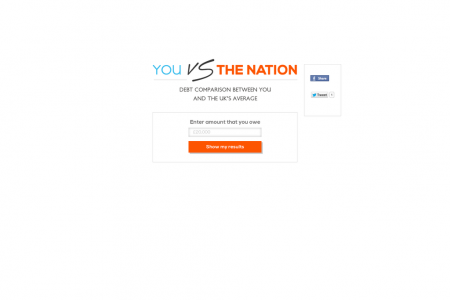 You Vs. The Nation Infographic