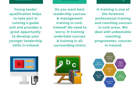 young leader qualification and programmes | H-Training Infographic
