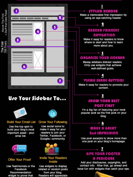 Your 7-Point Extreme Blog Makeover Guide Infographic