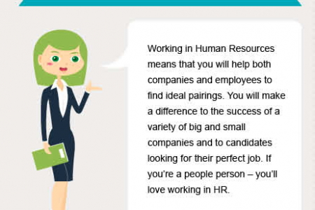 Your Career in Human Resources Infographic
