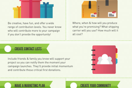 Your Crowdfunding Campaign Checklist Infographic