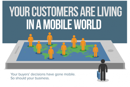 Your Customers Are Living in a Mobile World Infographic