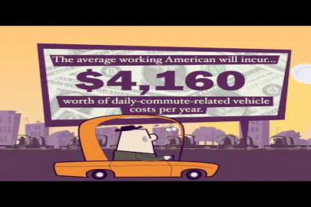 Your Daily Commute Infographic