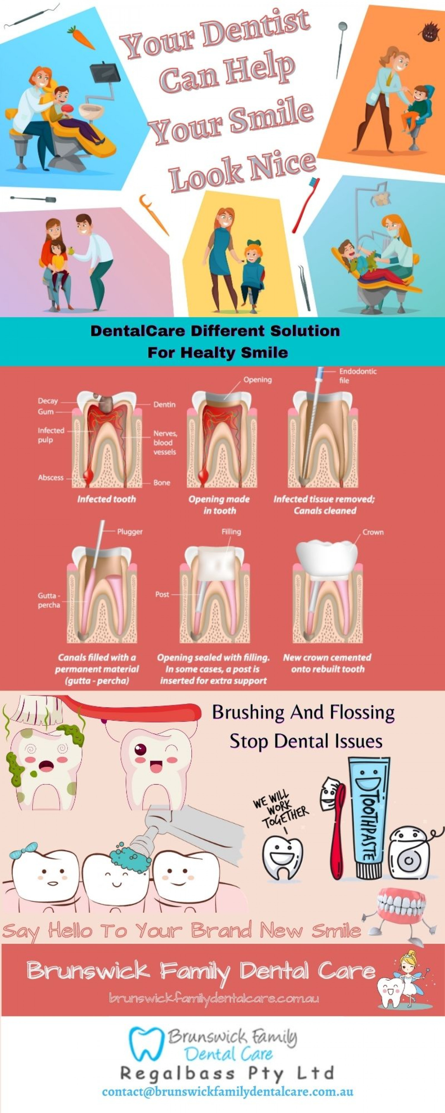 Your Dentist Can Help Your Smile Look Nice Infographic