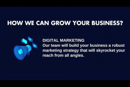 Your Digital Dallas Design Firms | Carefree Consulting Infographic