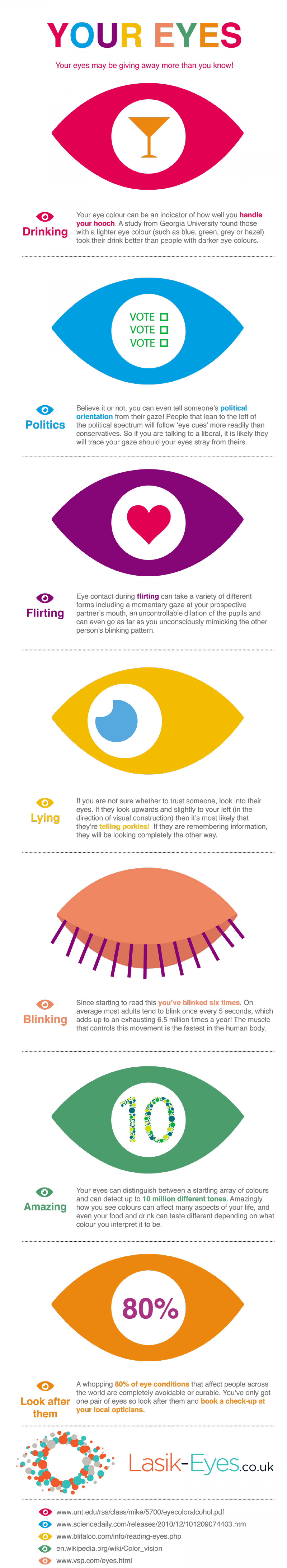 Your Eyes May Be Giving Away More Than You Know! Infographic