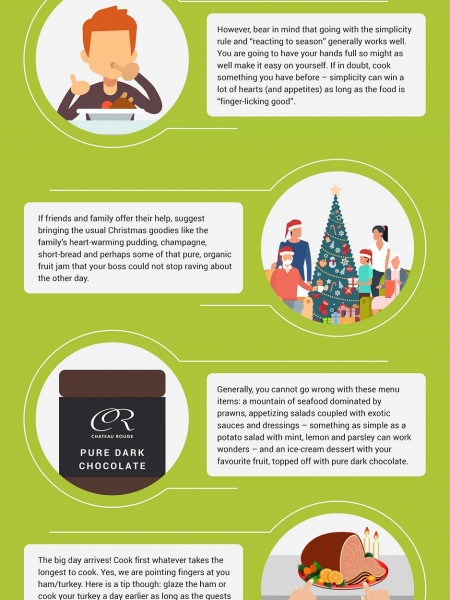 Your Flawless Christmas Lunch Cheat Sheet by Chateau Rouge Fine Gourmet Foods UK Infographic